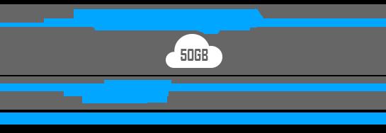 digi-storage