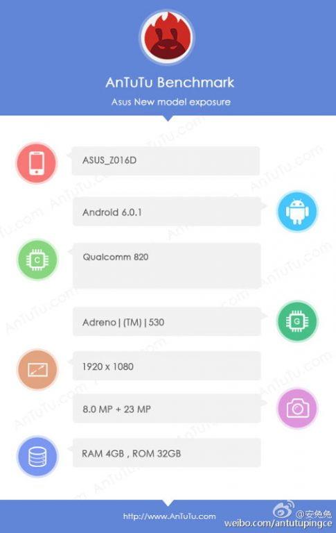 ASUS Zenfone 3 ASUS-Zenfone-3-GadgetReport