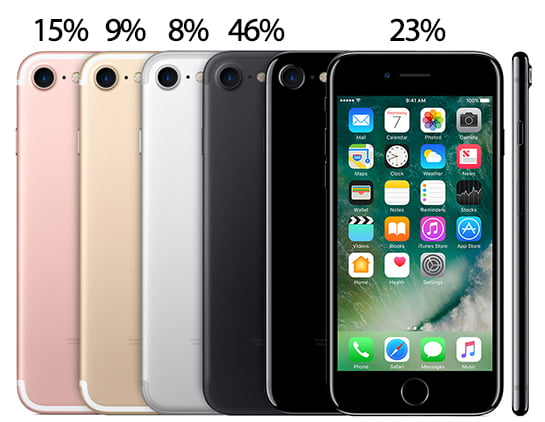 iPhone 7 Plus iphone-7-colors-popularity