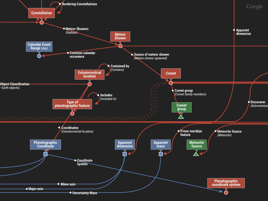 knowledge_graph_gadgetreport