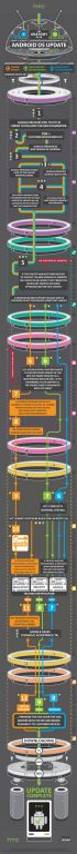htc-anatomy-of-an-android