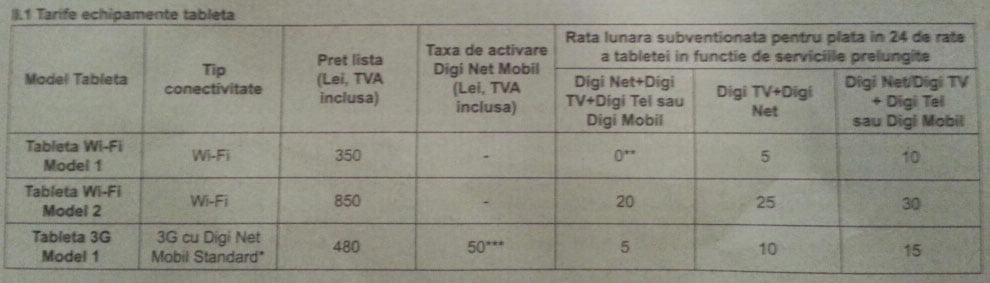 tablete-rate-rcs-rds