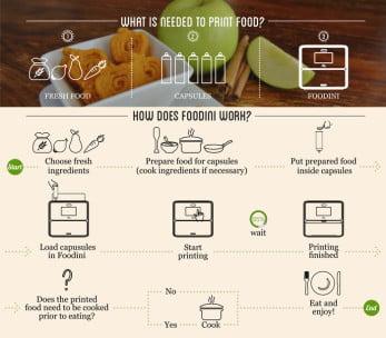 food2-347x304