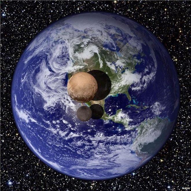 Pluto-Pamant