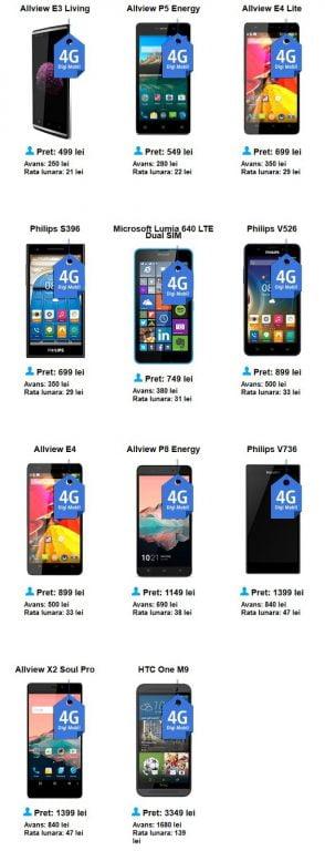 telefoane-4G-Digi