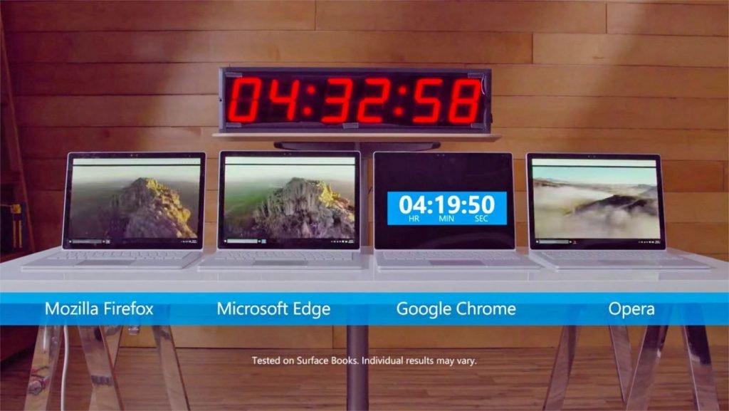 Browserul Google Chrome omoară bateria laptopului