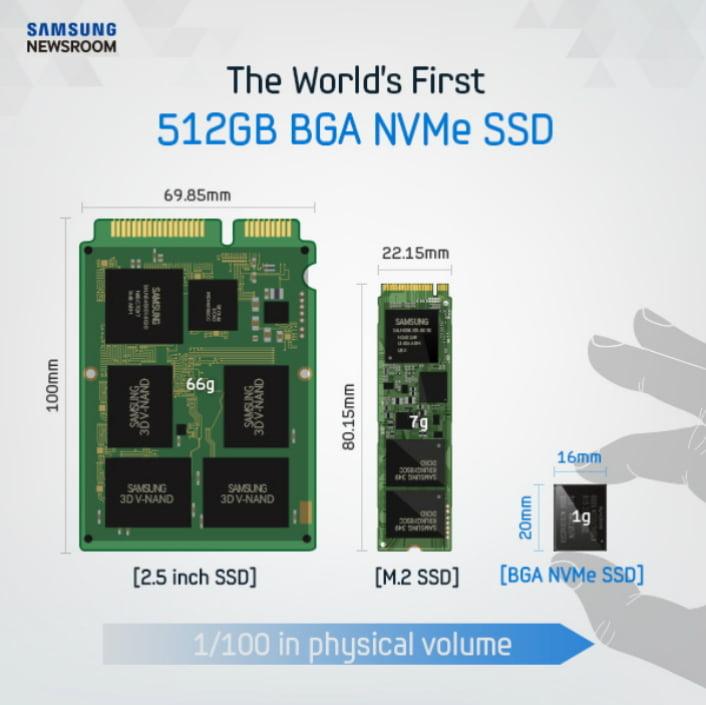SSD de 512 GB SSD-de-512-GB