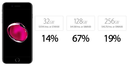 iPhone 7 Plus iPhone-7-storage-split