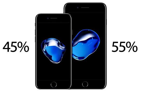 iPhone 7 Plus iphone-7-7-plus-split