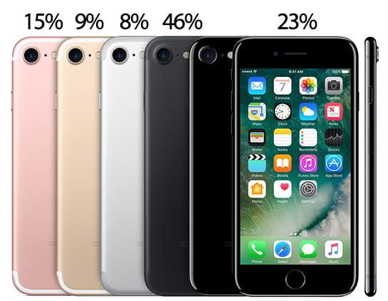 iPhone 7 Plus iphone-7-colors-popularity