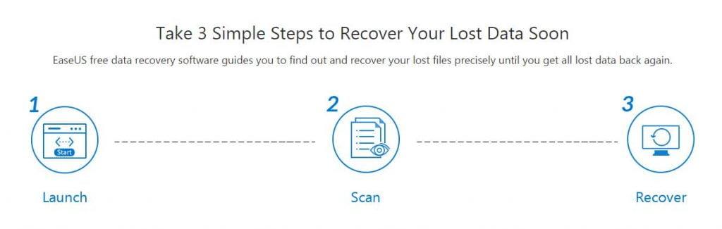 easeus data recovery EaseUS-Data-Recovery-Wizard