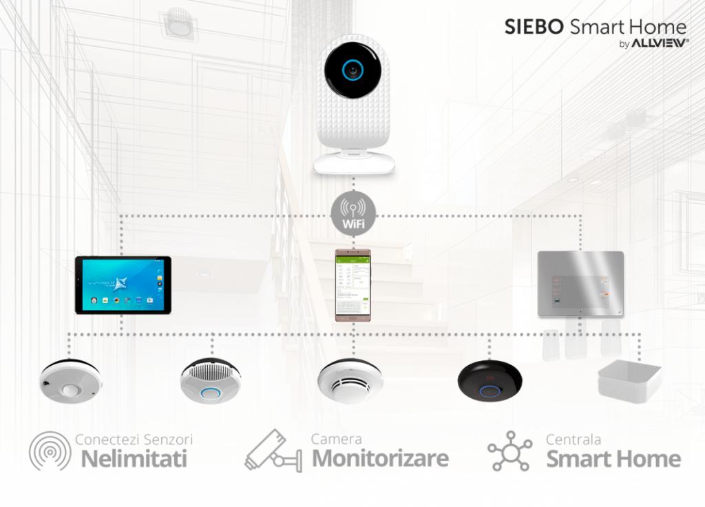 siebo smart Siebo-Smart-Home-by-Allview