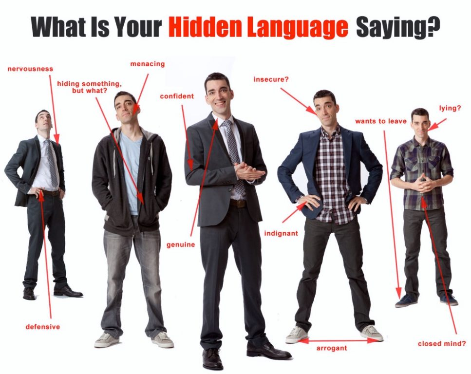 body-language-1024x813