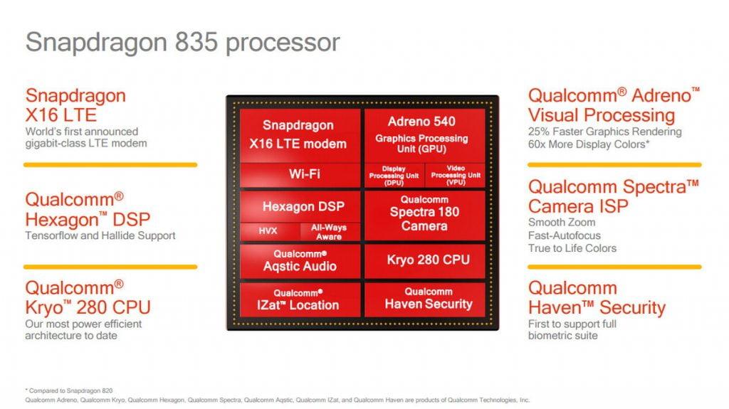 Snapdragon 835. Qualcomm prezintă cel mai spectaculos procesor din istorie