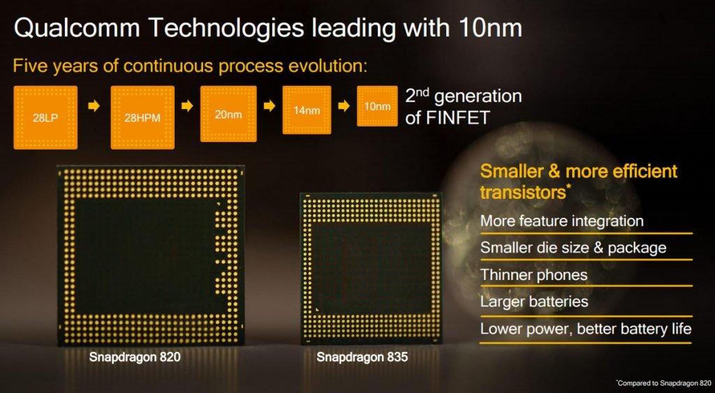 Snapdragon 835 Snapdragon-835-specificatii-3