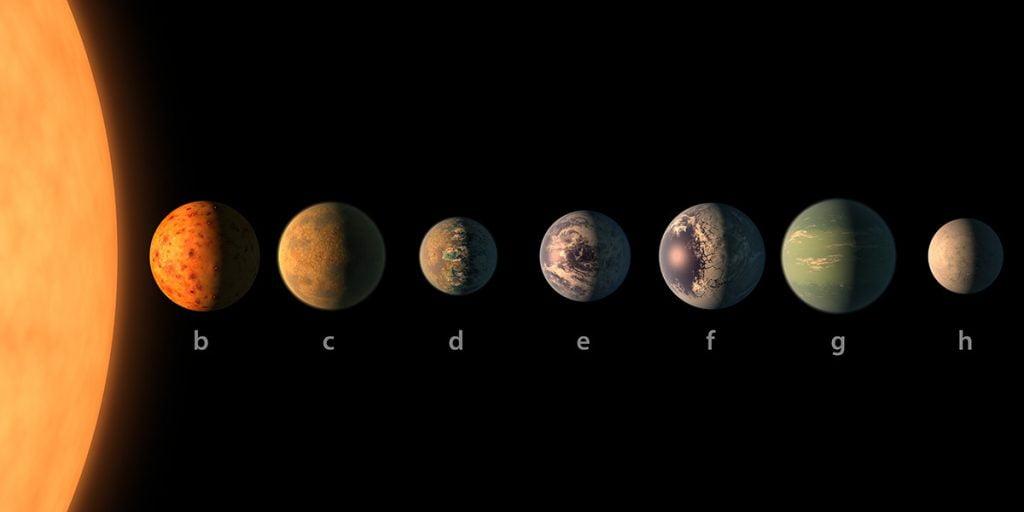 NASA a descoperit şapte exoplanete care ar putea adăposti viaţa