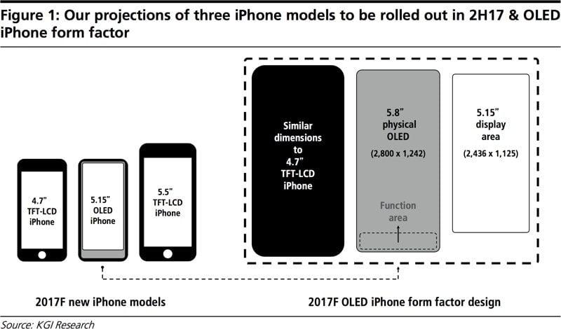 iPhone Edition noi-imagini-cu-iPhone-8