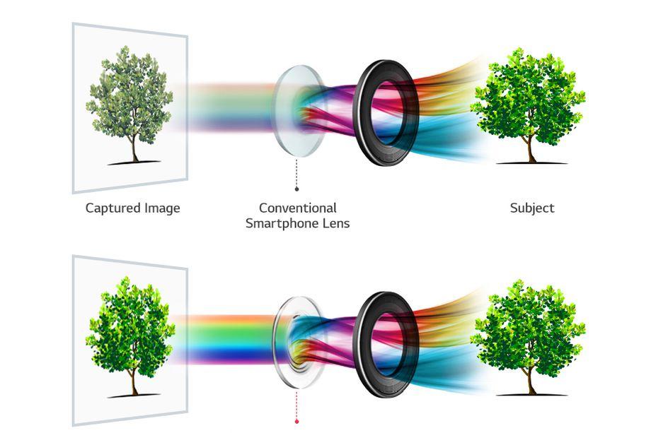lg v30 LG_V30_Crystal_Clear_Lens-gadgetreport
