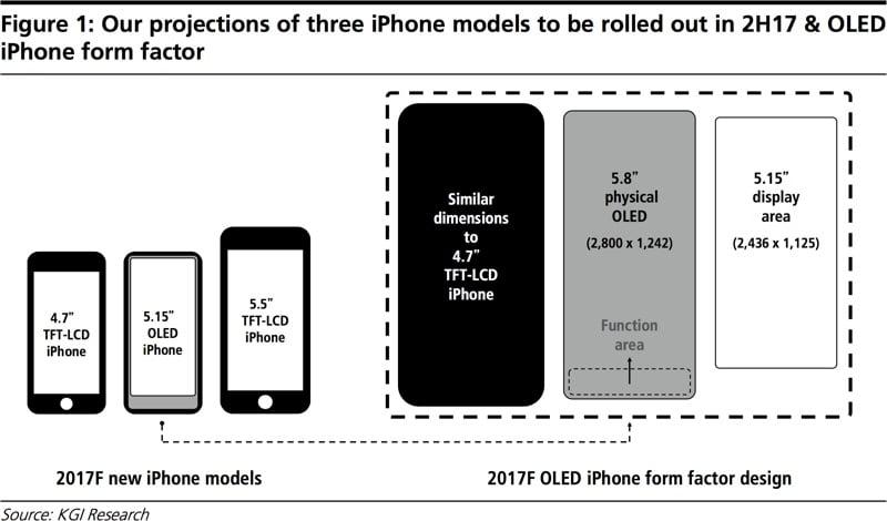 iphone 8 iphone8dimensiunihome