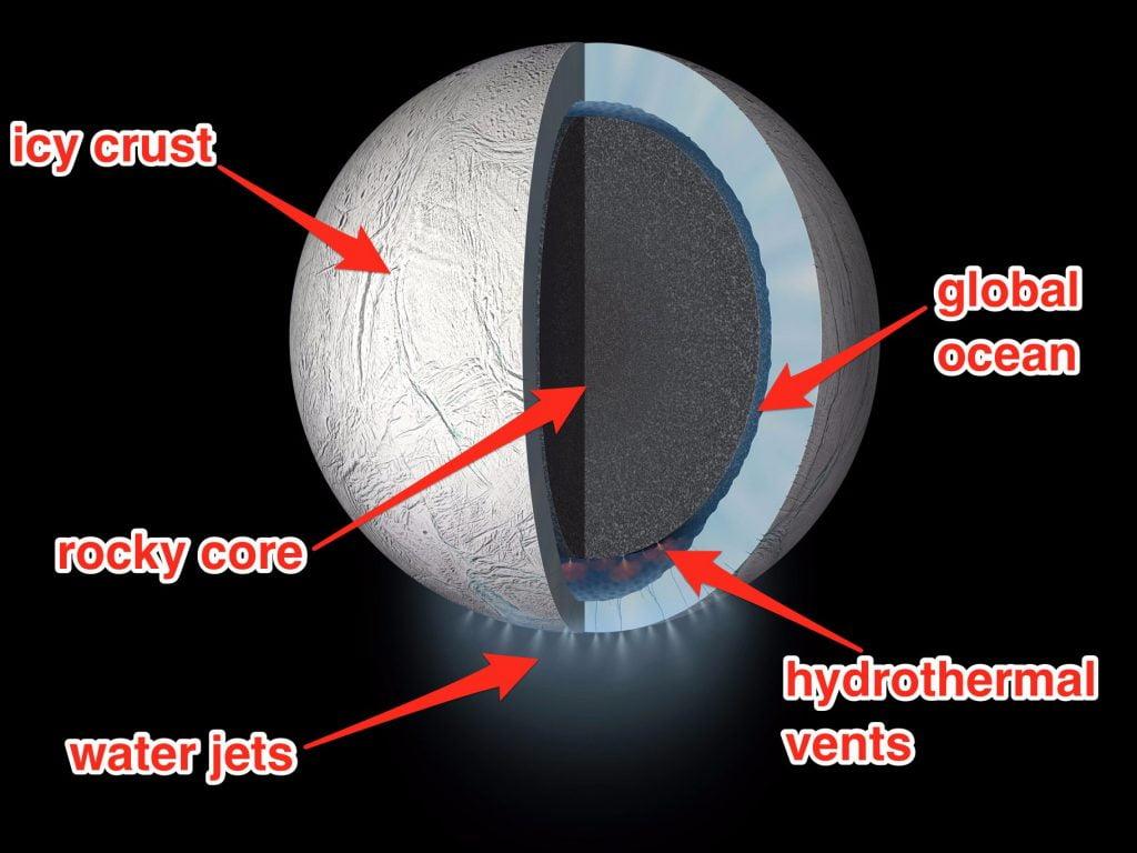 enceladus Enceladus-1