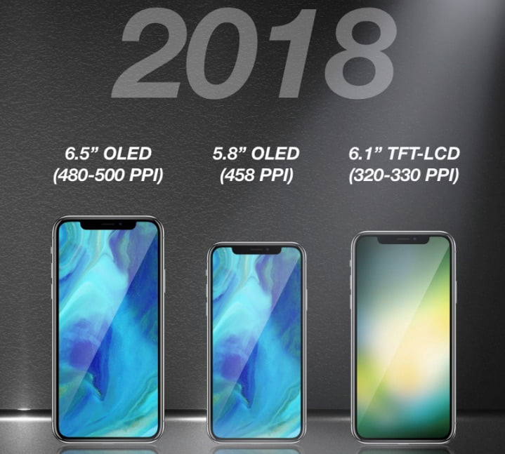 iphone x plus kgi-three-iphones-2018