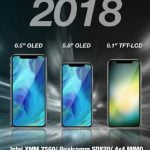 Apple pregateste noile smartphone-uri iPhone X 2018
