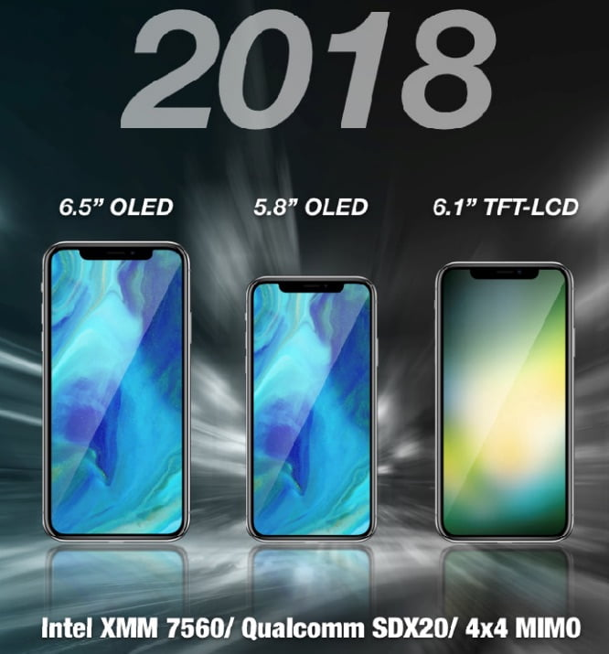 iphone x 2018 kuo-modems