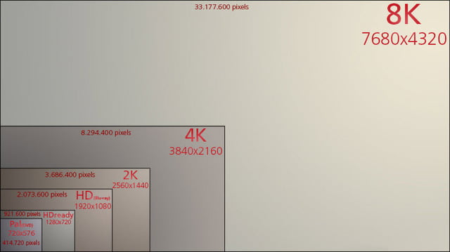 oled 8k 8k-resolution-vs-others-l-1