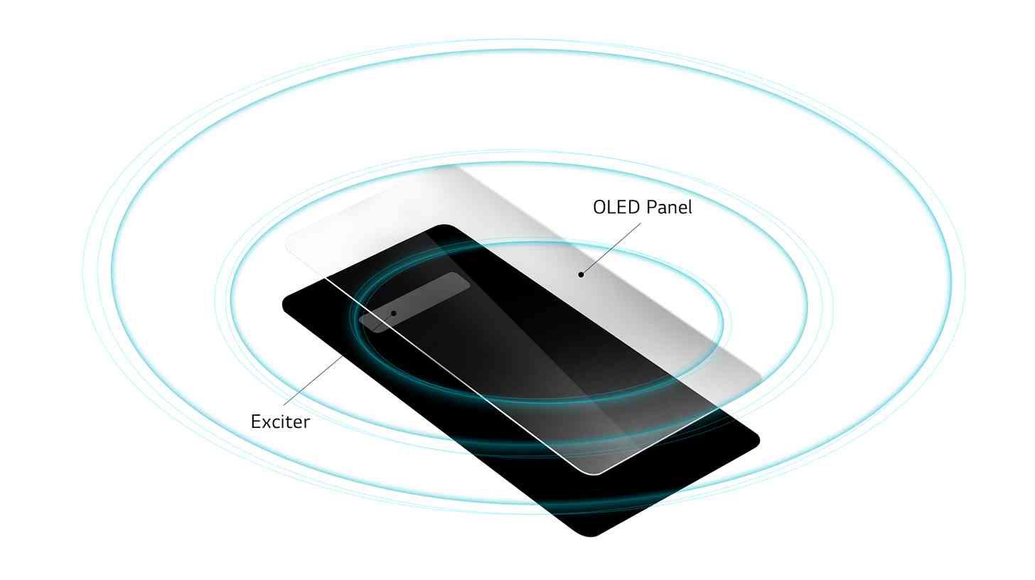 LG G8 ThinQ, inovație în materie. În loc de boxe, sunetul va veni din ecran