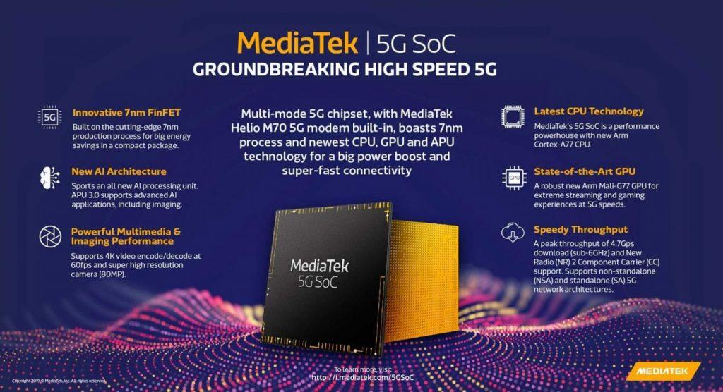 mediatek mediatek-5g