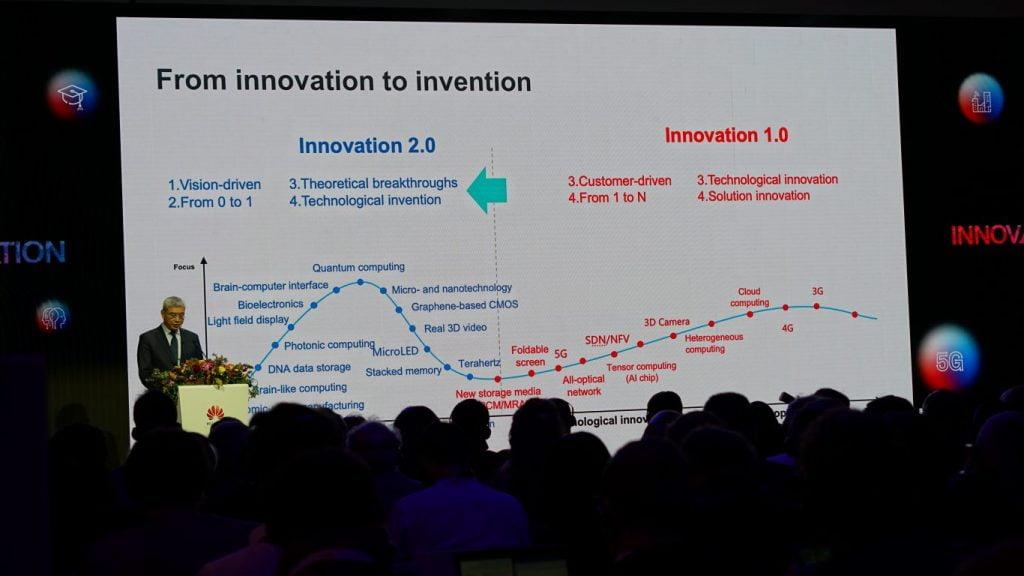 European Innovation Day 2019. Huawei mizează pe inovație și noile tehnologii, în Europa