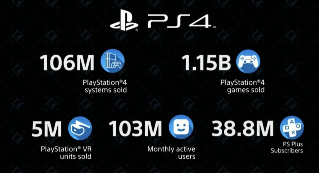 playstation 5 ps4-sales